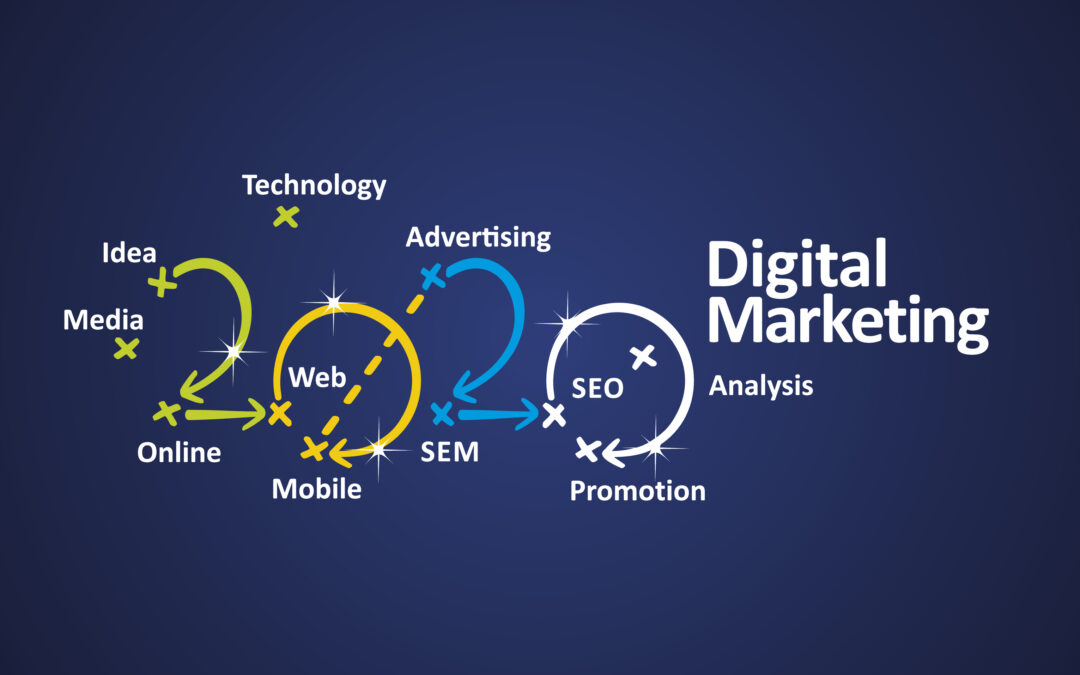 Improve Your Brand Recognition With These 6 Digital Marketing Strategies