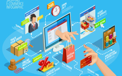 The Conversion Pain Points In eCommerce